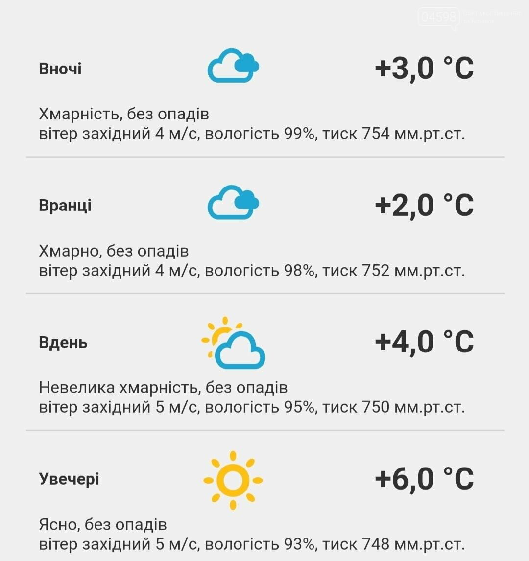 Доброго ранку! 16 березня народні прикмети, іменини, прогноз погоди, фото-1