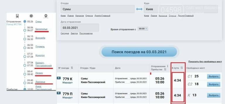 """""""Укрзалізниця"""" скасувала 4 зупинки потягу """"Суми-Київ"""", щоб прискорити його, фото-1"""
