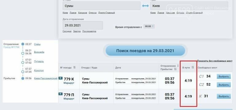 """""""Укрзалізниця"""" скасувала 4 зупинки потягу """"Суми-Київ"""", щоб прискорити його, фото-2"""